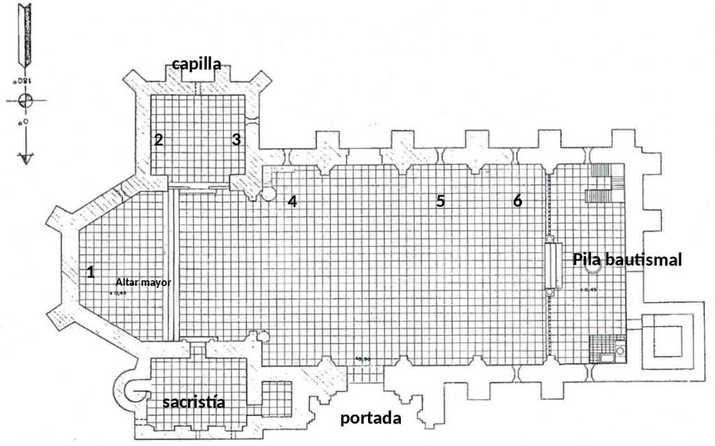 plano de la iglesia